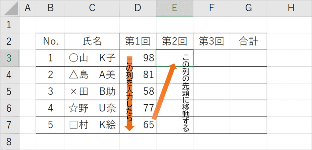 CS検定表計算3級のコツ