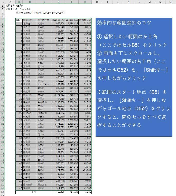 表計算3級課題2並べ替えのコツ